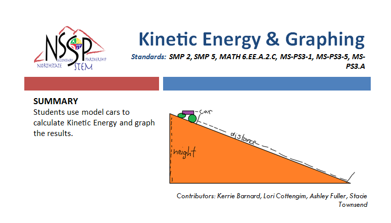Kinetic Energy & Graphing link