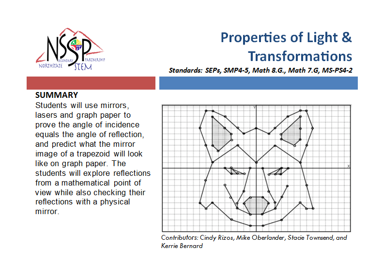 Properties of Light & Transformations link