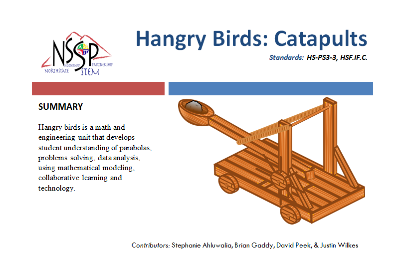 Hangry Birds: Catapults link