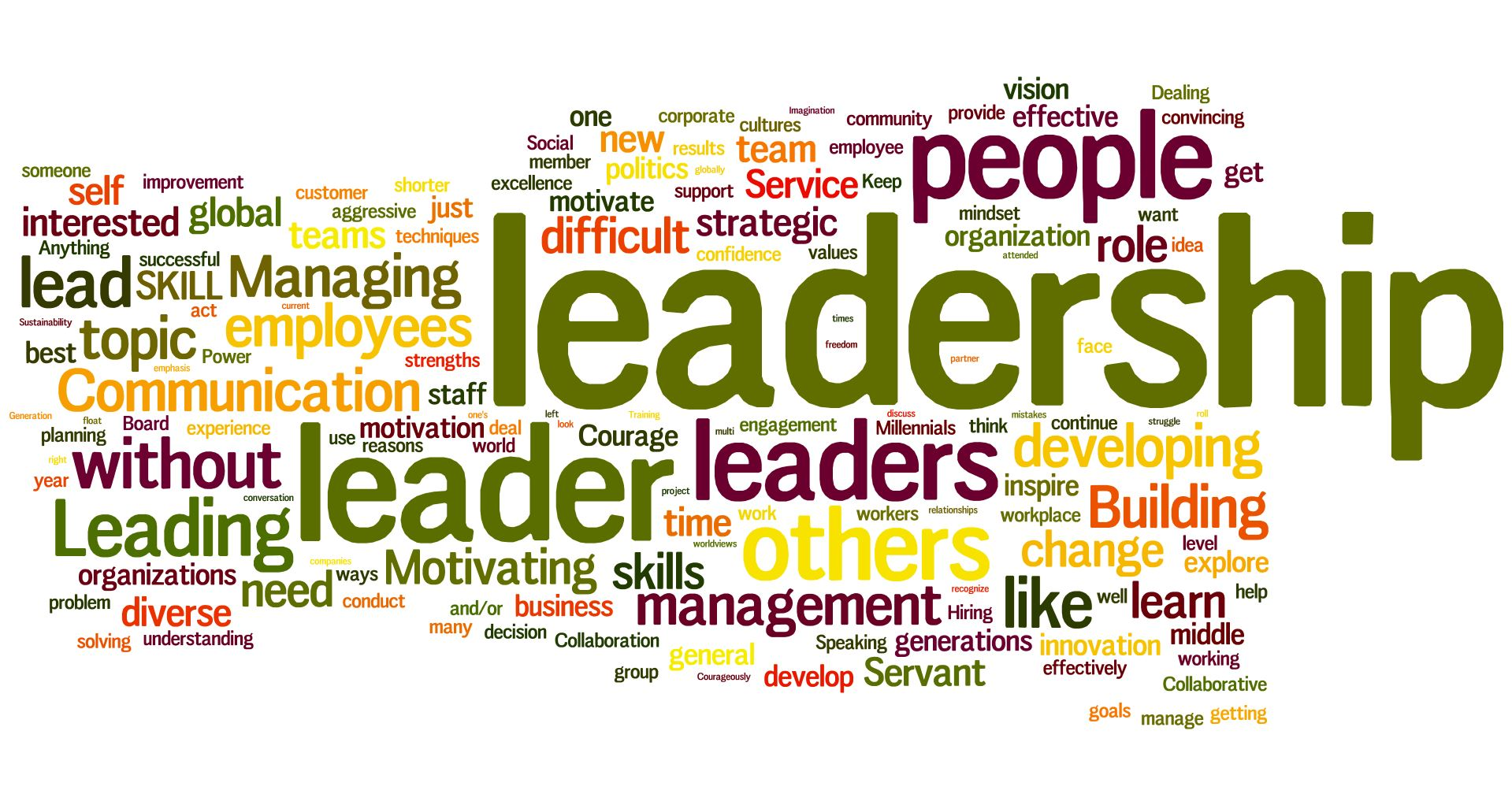 Leadership thought cloud