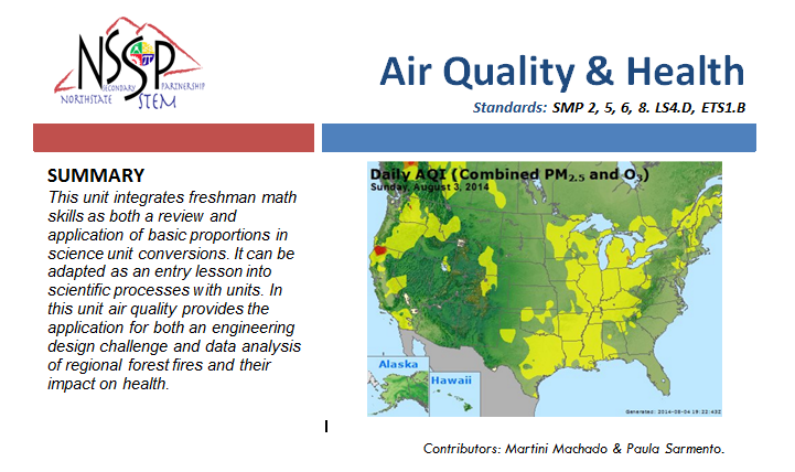 Air Quality & Health link